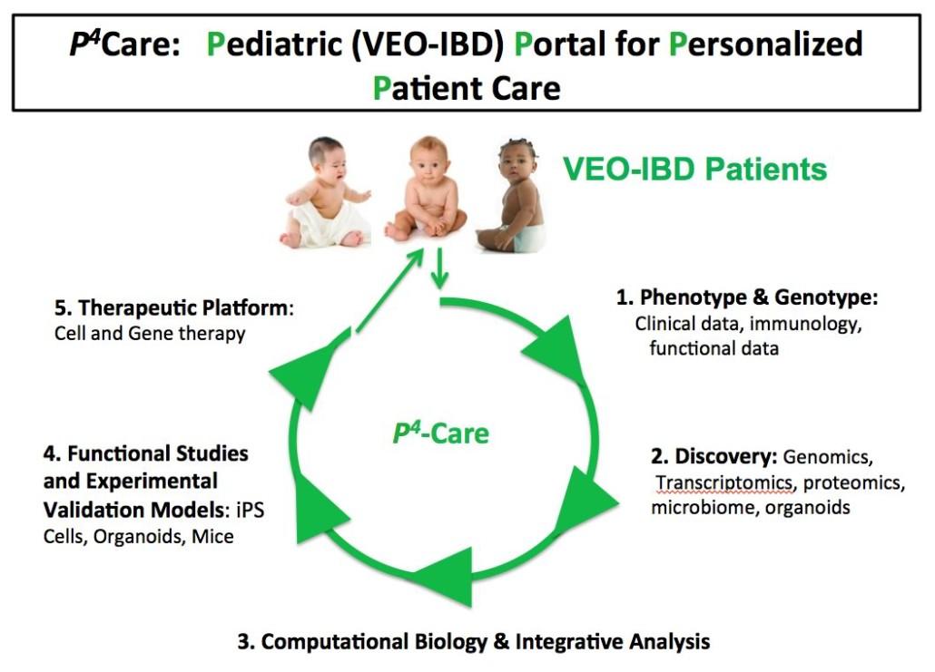 patient-care1